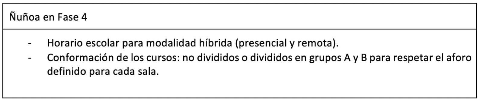 fase 4 comuna ñuñoa